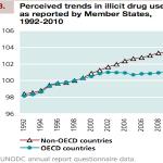 stats_on_drug_use.png