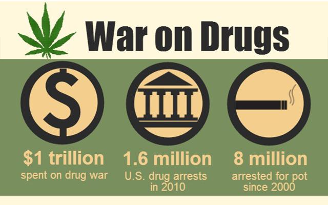 cost-war-on-drugs.jpg