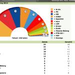 elecciones_belgas_2014.png